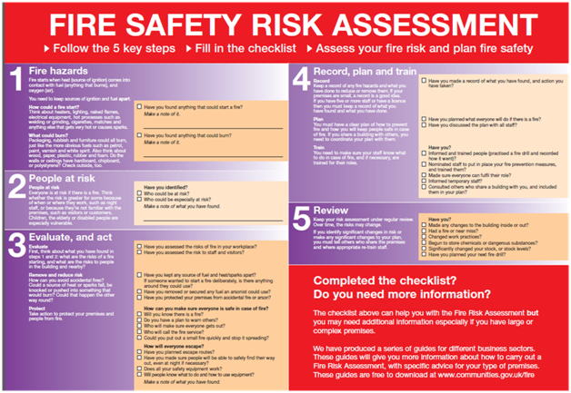 The Quick Guide to Fire Risk Assessments
